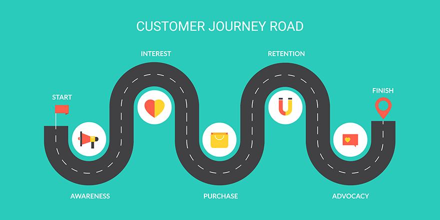 E-commerce: le personas e l'importanza di progettare un funnel di vendita